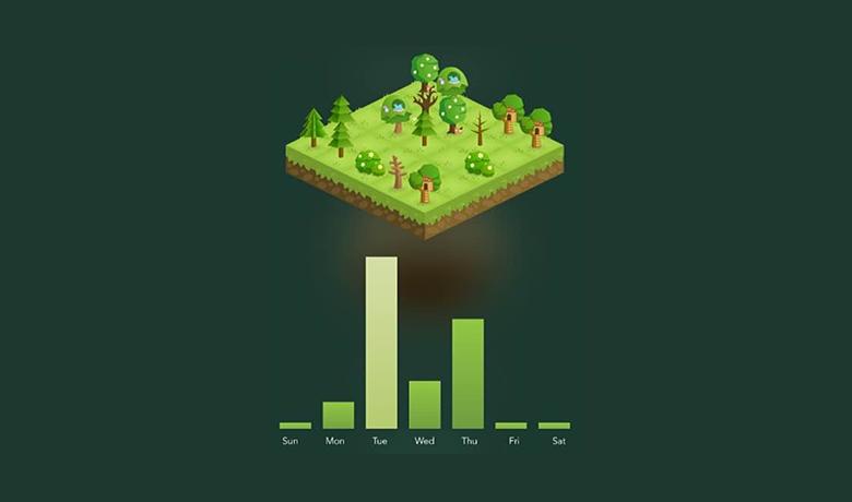 Forest 番茄时钟森林成就系统