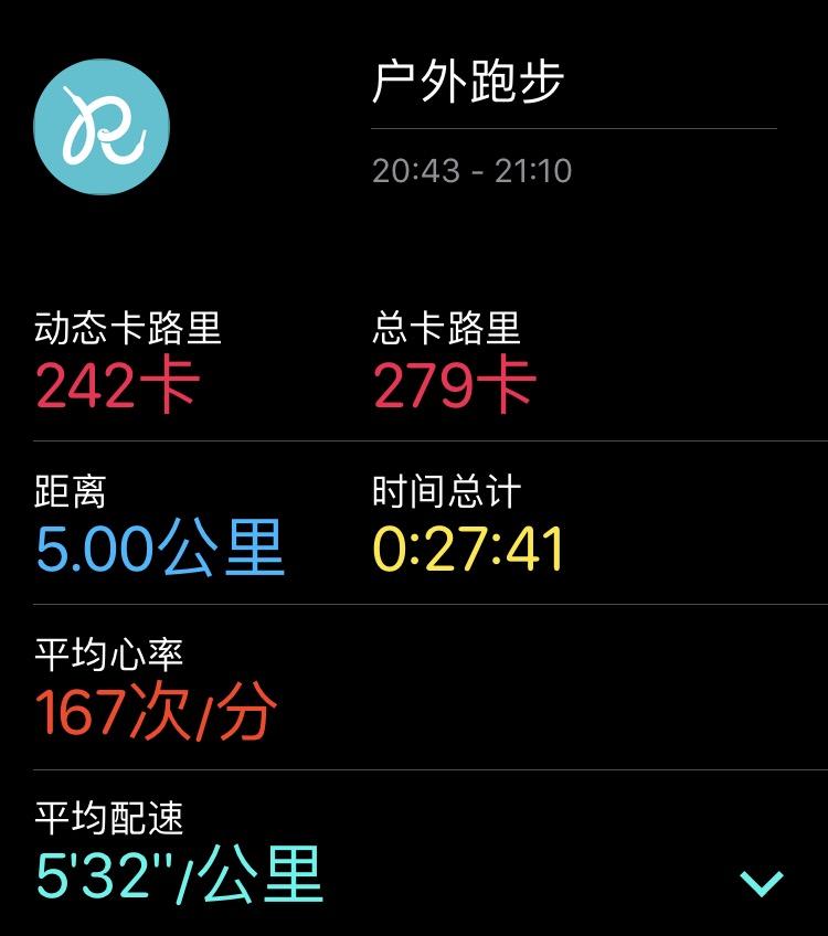一次跑步的数据
