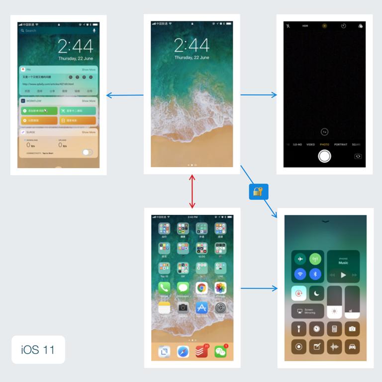 iOS 11 的通知中心