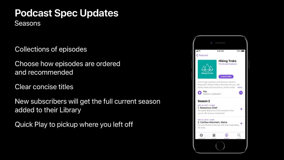 新版播客 App 的解决方案(来源:苹果官网)