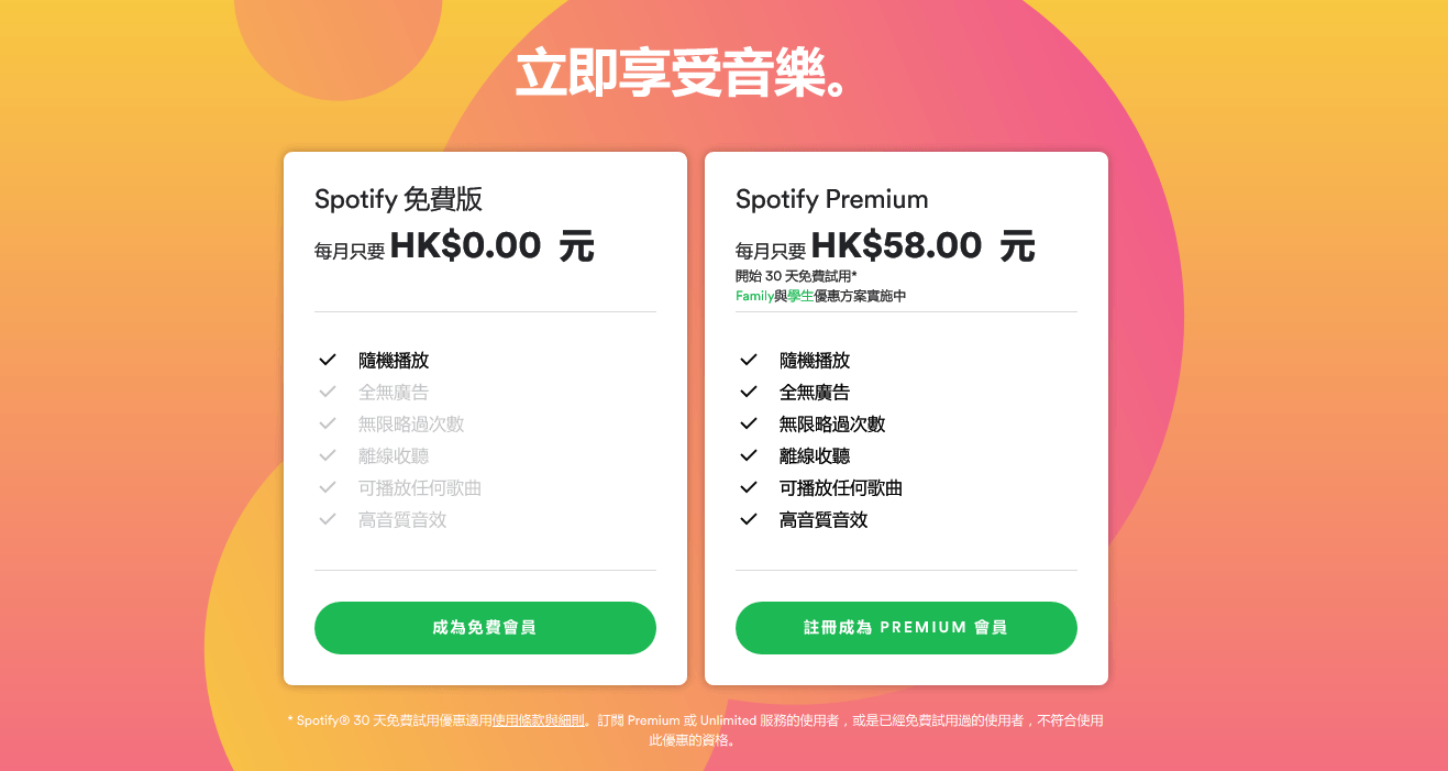 Spotify 官网给出的方案比较(来自 Spotify 官网)