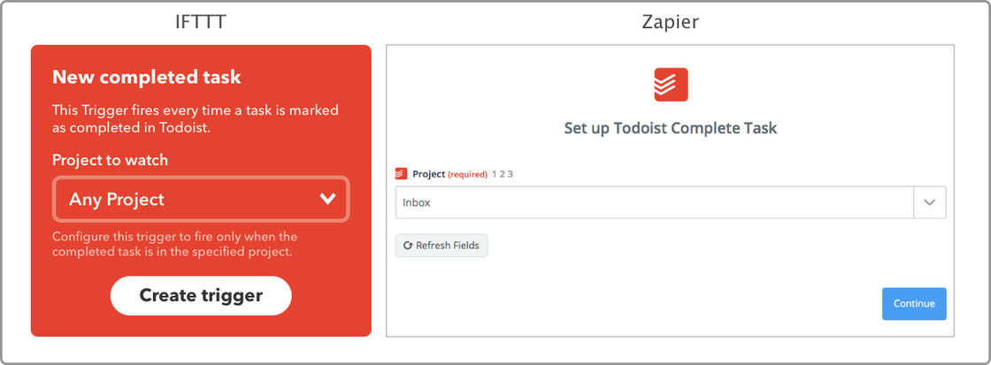 Todoist → Airtable 时,IFTTT 更占优势(左图)