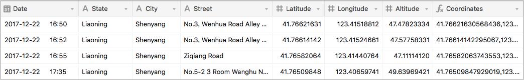 Airtable 记录的地理位置数据