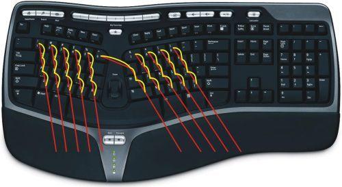 微软人体工学键盘列排列,图 / trulyergonomic