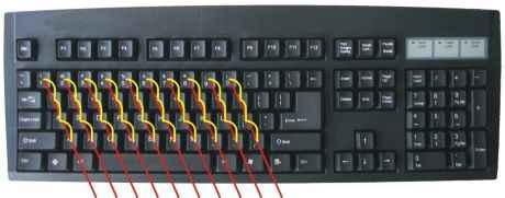 传统键盘列排列,图 / trulyergonomic