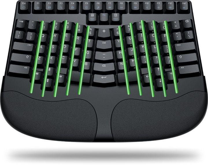 Truly Ergonomic Keyboard的列排列,图 / trulyergonomic