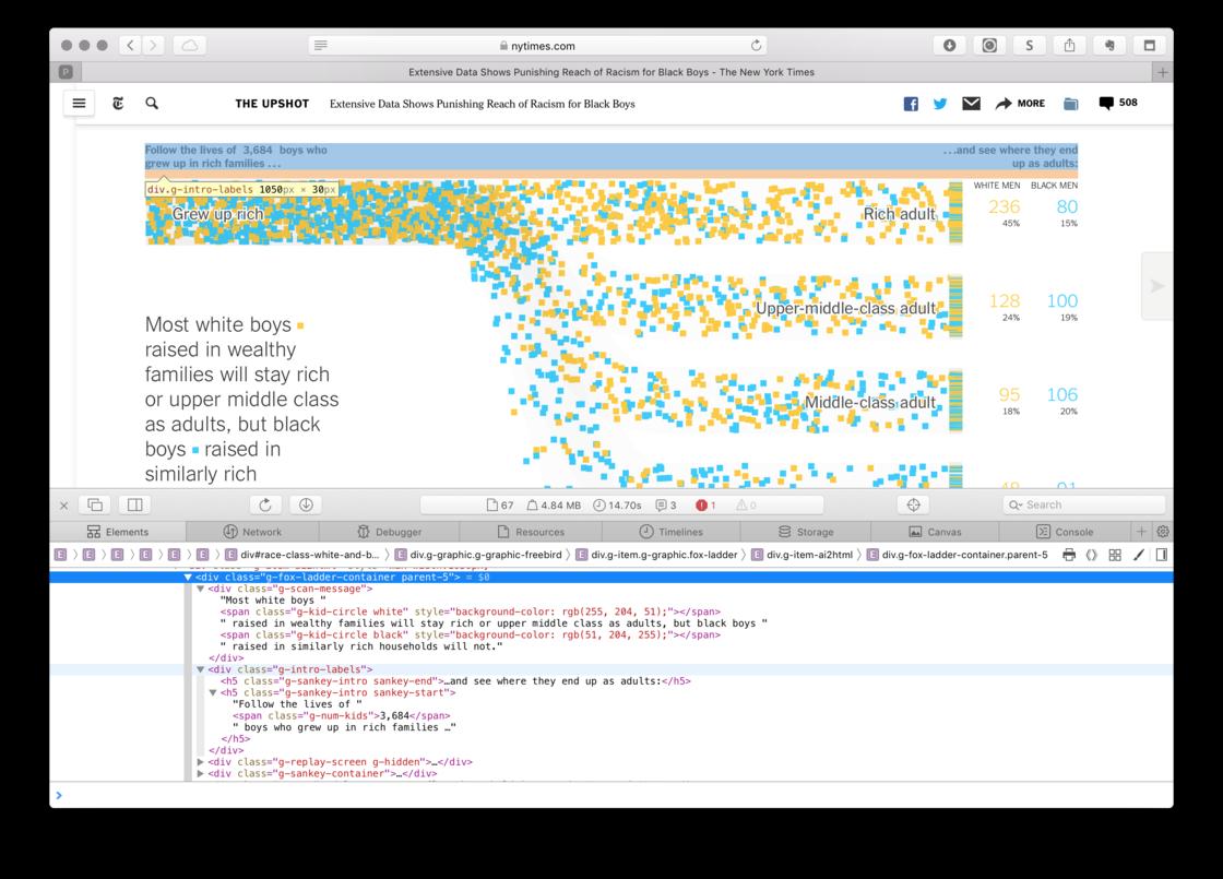《纽约时报》一篇采用 HTML5 技术的报道页面。RSS 难以容纳这样的新呈现形式。