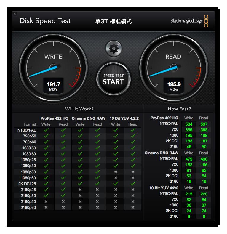 标准模式。速度就是硬盘本来的速度。