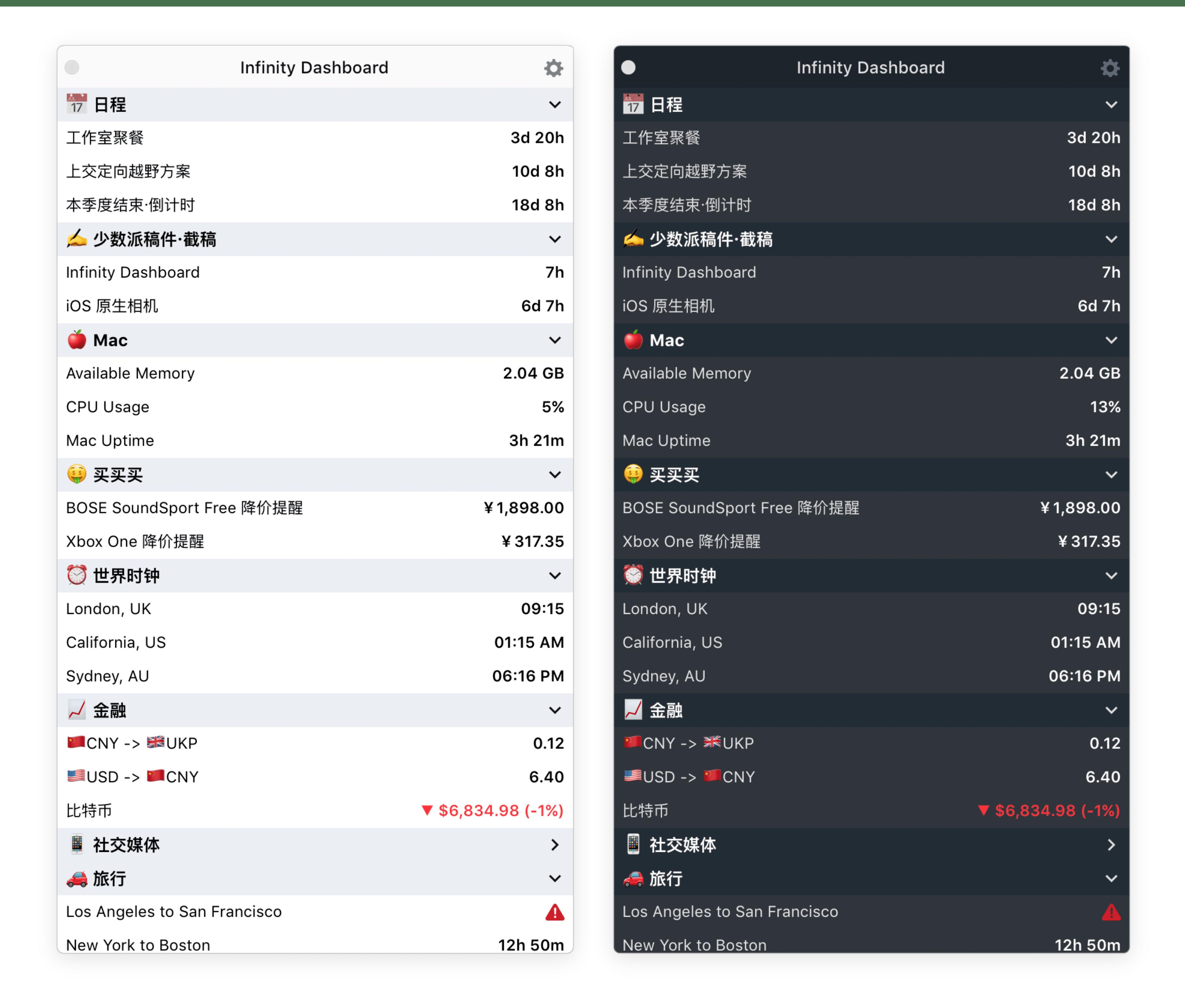 Infinity Dashboard 主面板(两种主题颜色)
