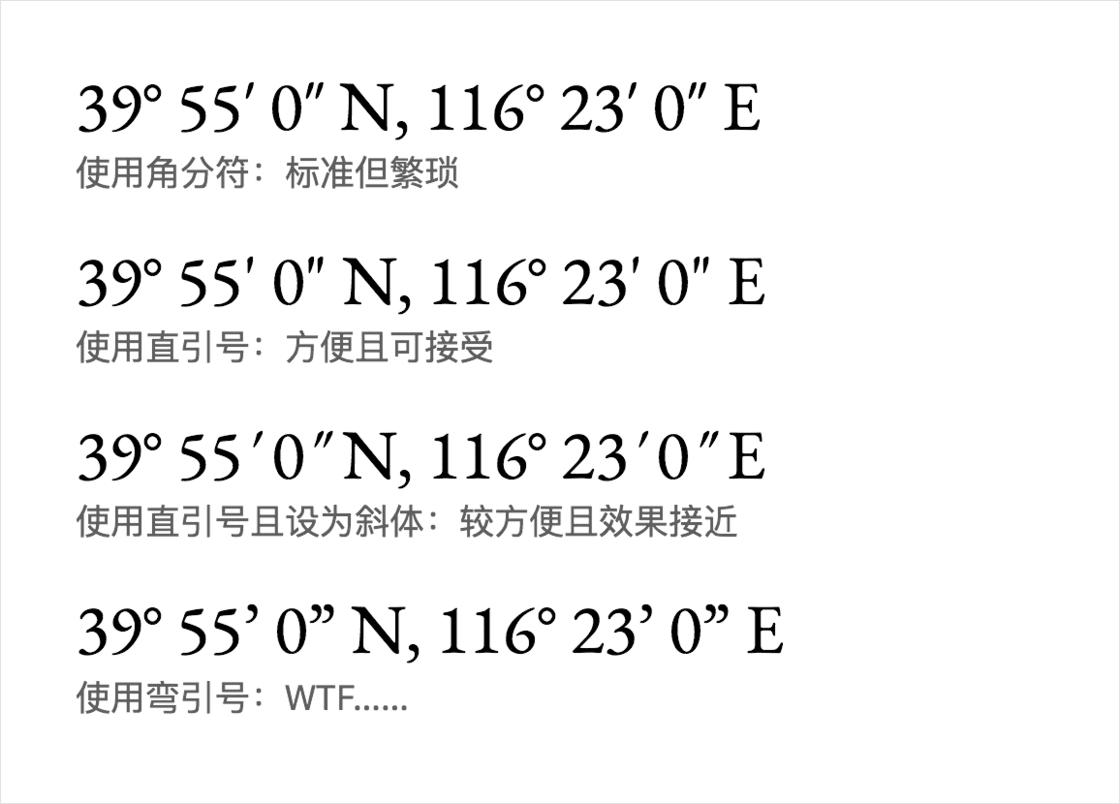 角分符号的几种常见用例对比