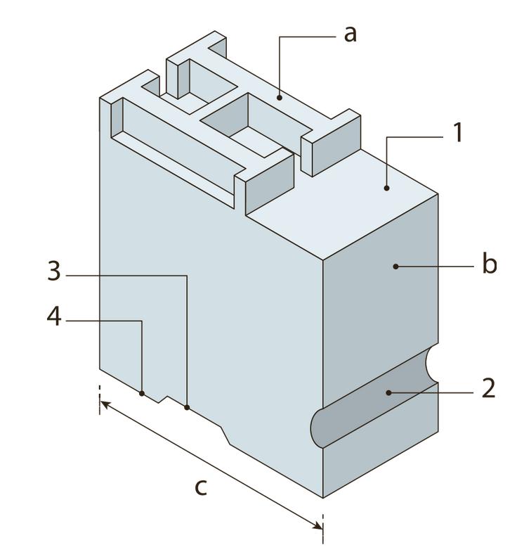 金属字模图示,图中 c 的长度就是 1 em。(来源:维基百科)