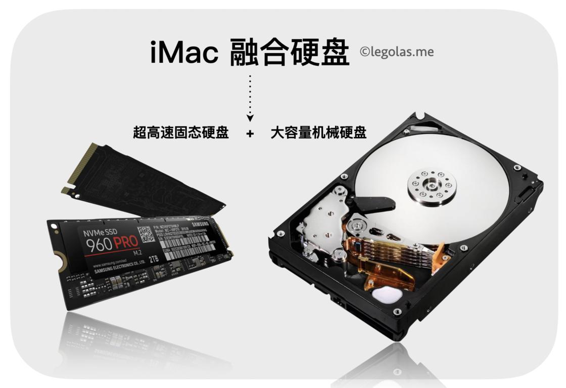 iMac 融合硬盘实际构造