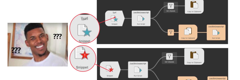 小白实践《从 0 到 1 写一个 Alfred Workflow》遇到的问题及解决方案