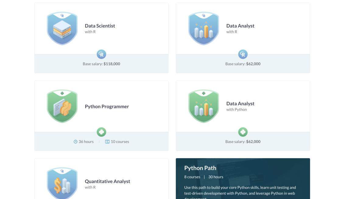 DataCamp 的 Career Track 界面