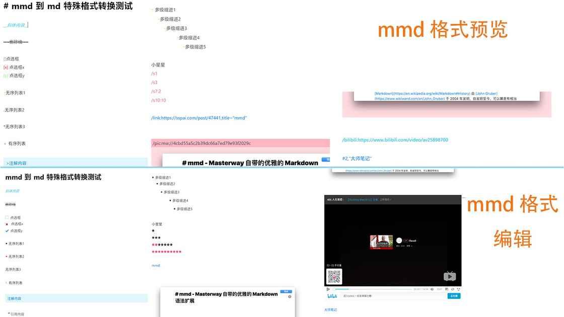 mmd格式测试 - mmd