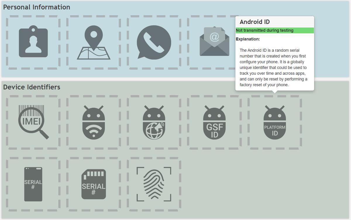 《隐私保护更严格的 Android 10 之后,国产应用这样对你进行广告追踪》