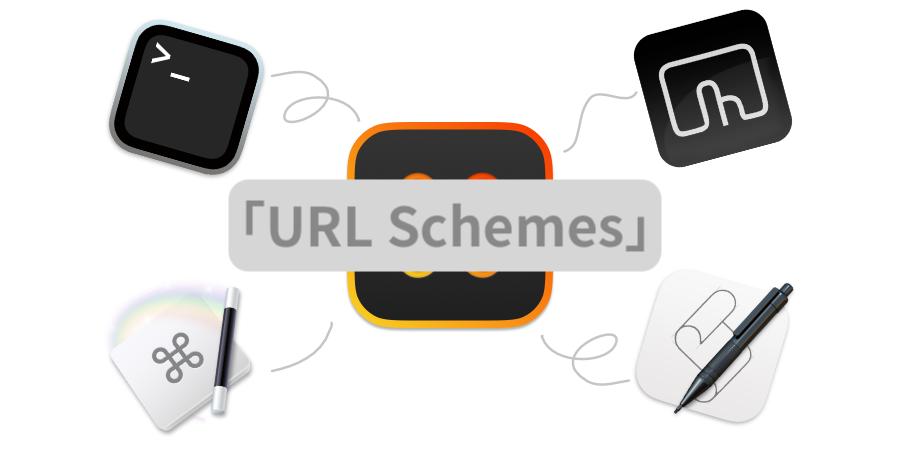 URL Schemes 意味着更多的联动可能