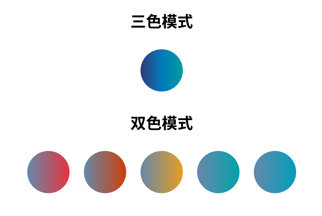 最后两种颜色你也许看不出区别,但它确实是两种不同的颜色