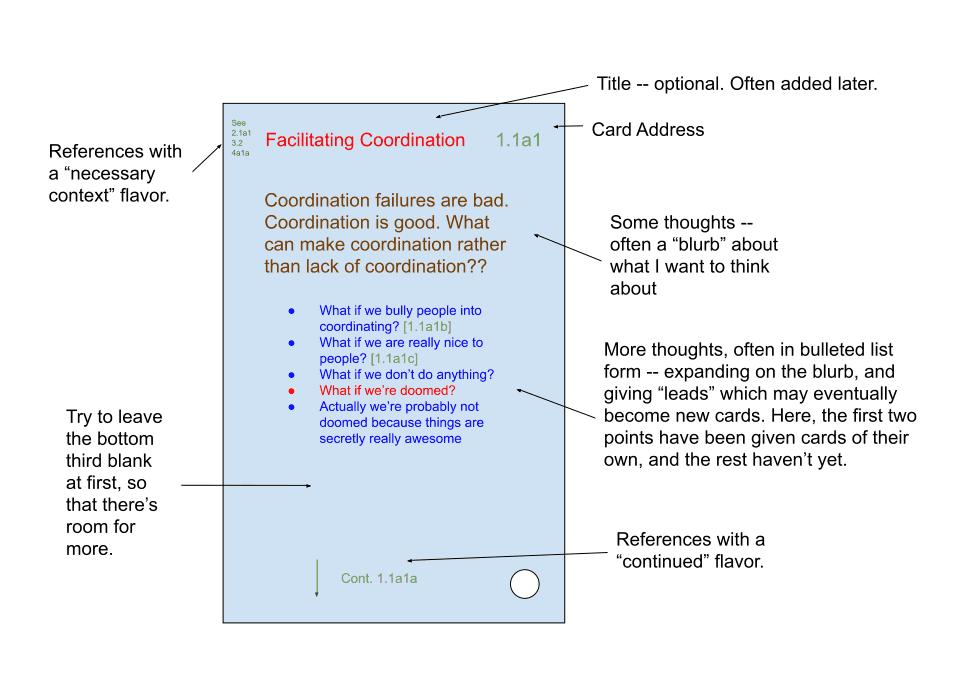 2020 年风靡一时的 zettelkasten 笔记方法(来源:LessWrong)