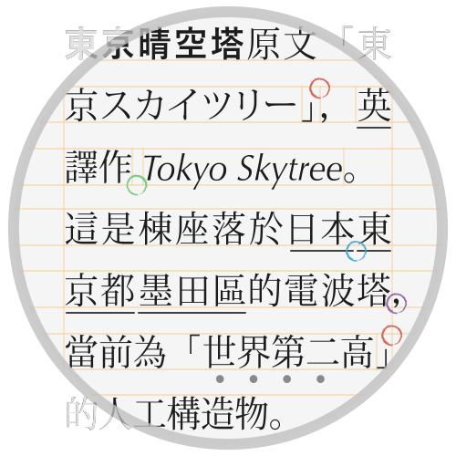 很多中文专用的强调样式并未得到主流支持(来源:汉字标准格式)