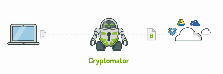 如何使用 Cryptomator 实现云同步端到端加密