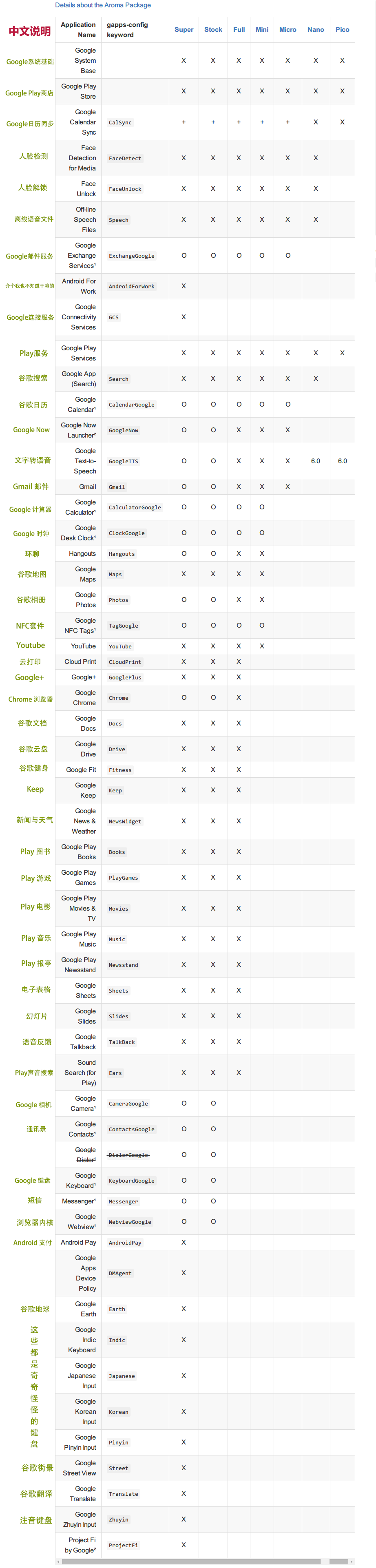谷歌套件 中文翻译2.png