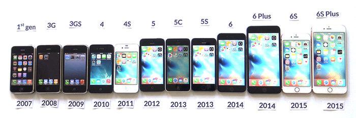 115 条历代 iPhone 革新的知识点,你能答对多少?| iPhone 进化史