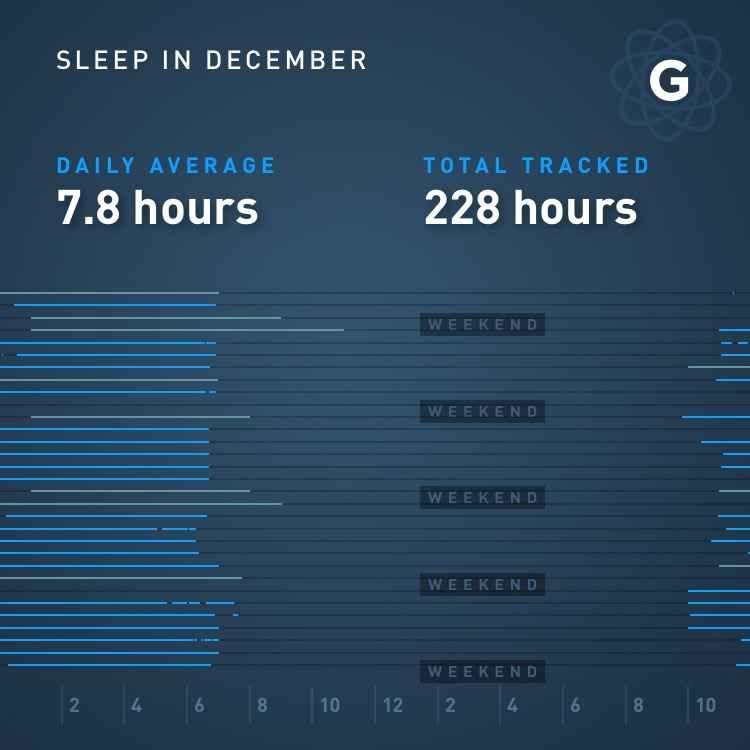 12.review_sleep.JPG