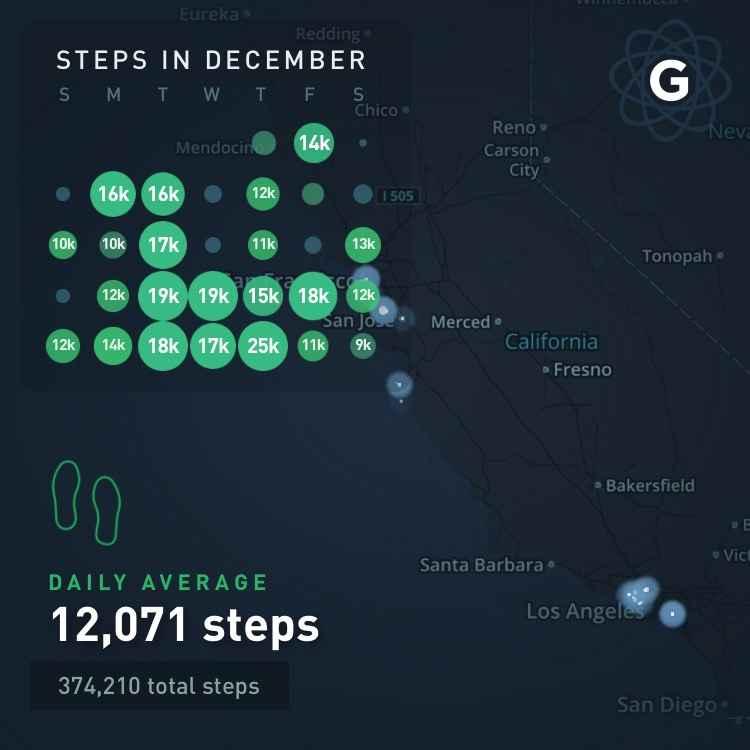 14.review_steps.JPG