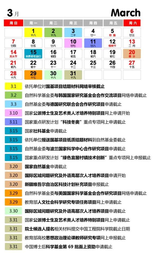 3月科研日历