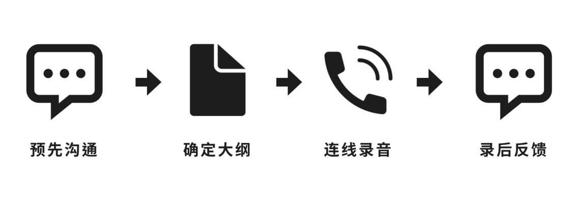 常见的连线录音流程