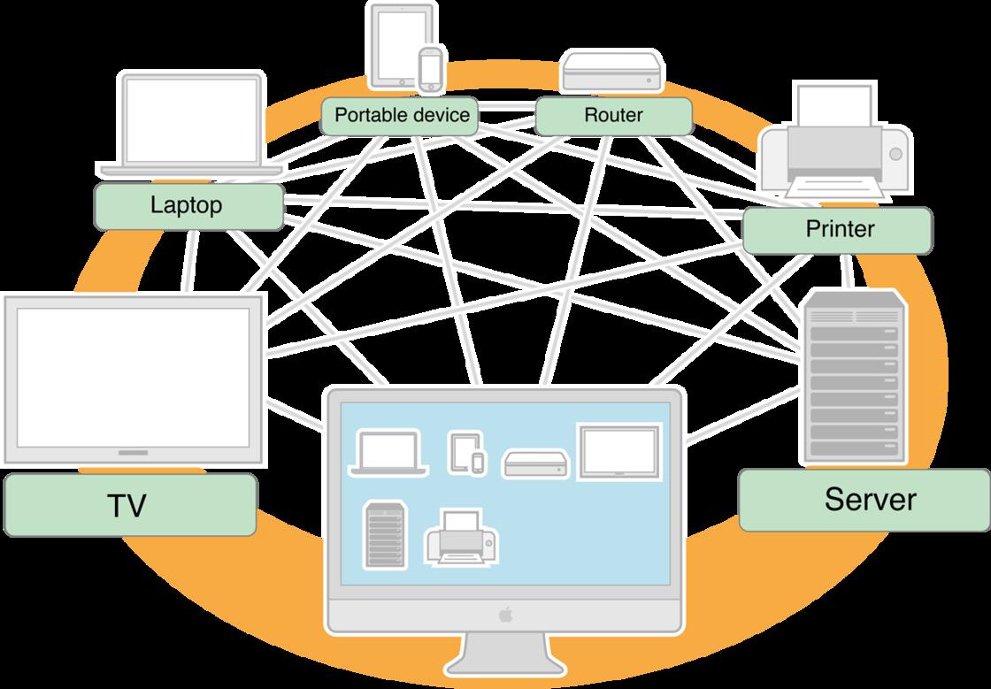 Bonjour 允许局域网内的设备间互相识别并建立连接|Apple 开发者